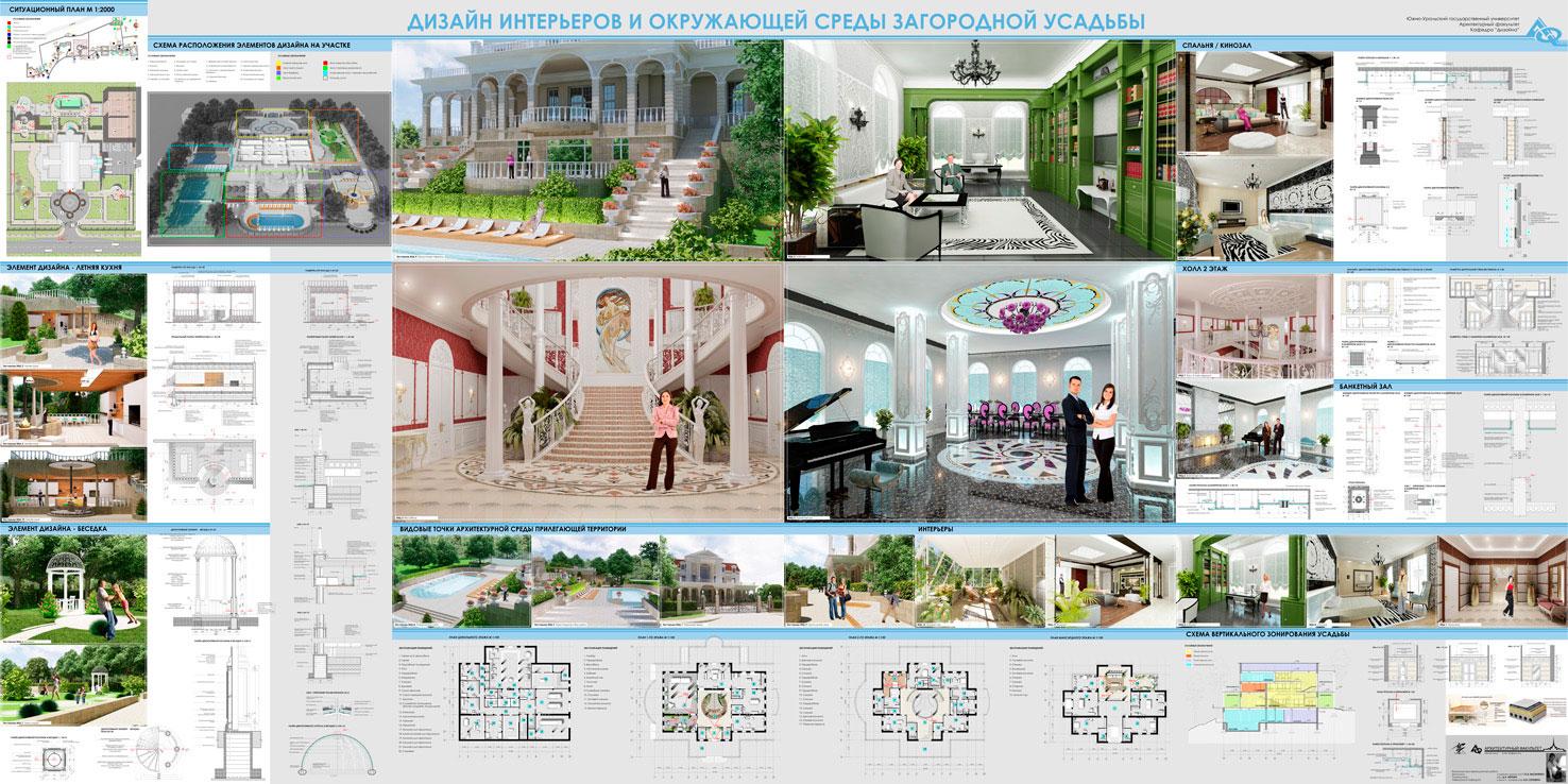 Дизайн архитектурной среды проектирование