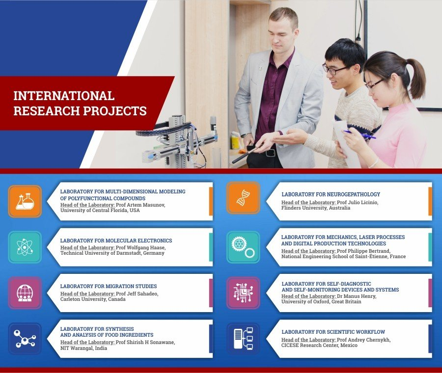 Research and Innovations at a Glance