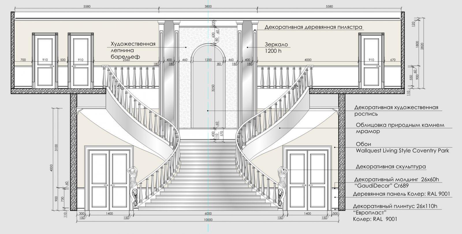 Специальность дизайн и архитектура
