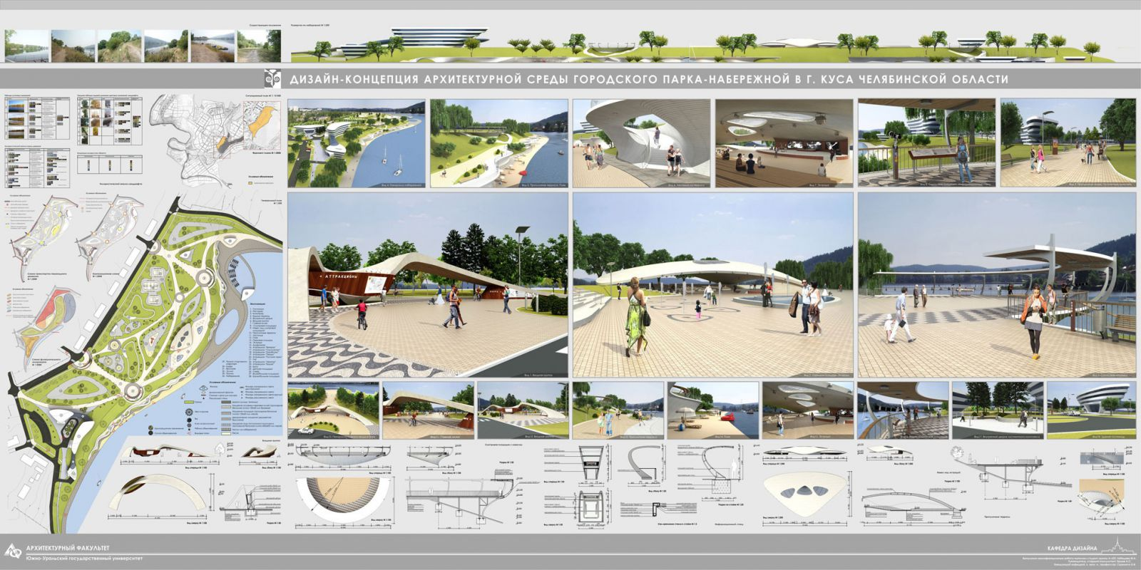 Актуальность дизайн проекта