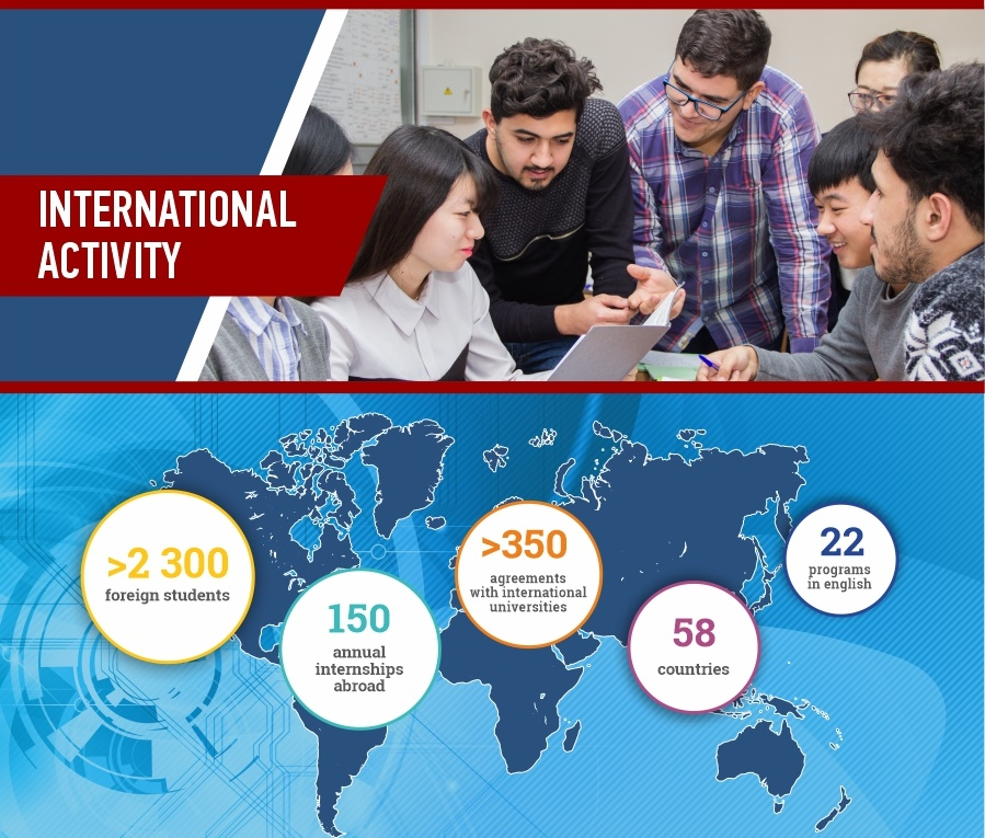 SUSU International Activity