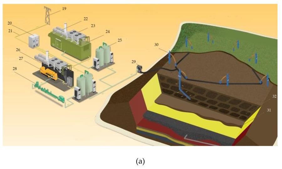 Основные объекты энерготехнологического комплекса